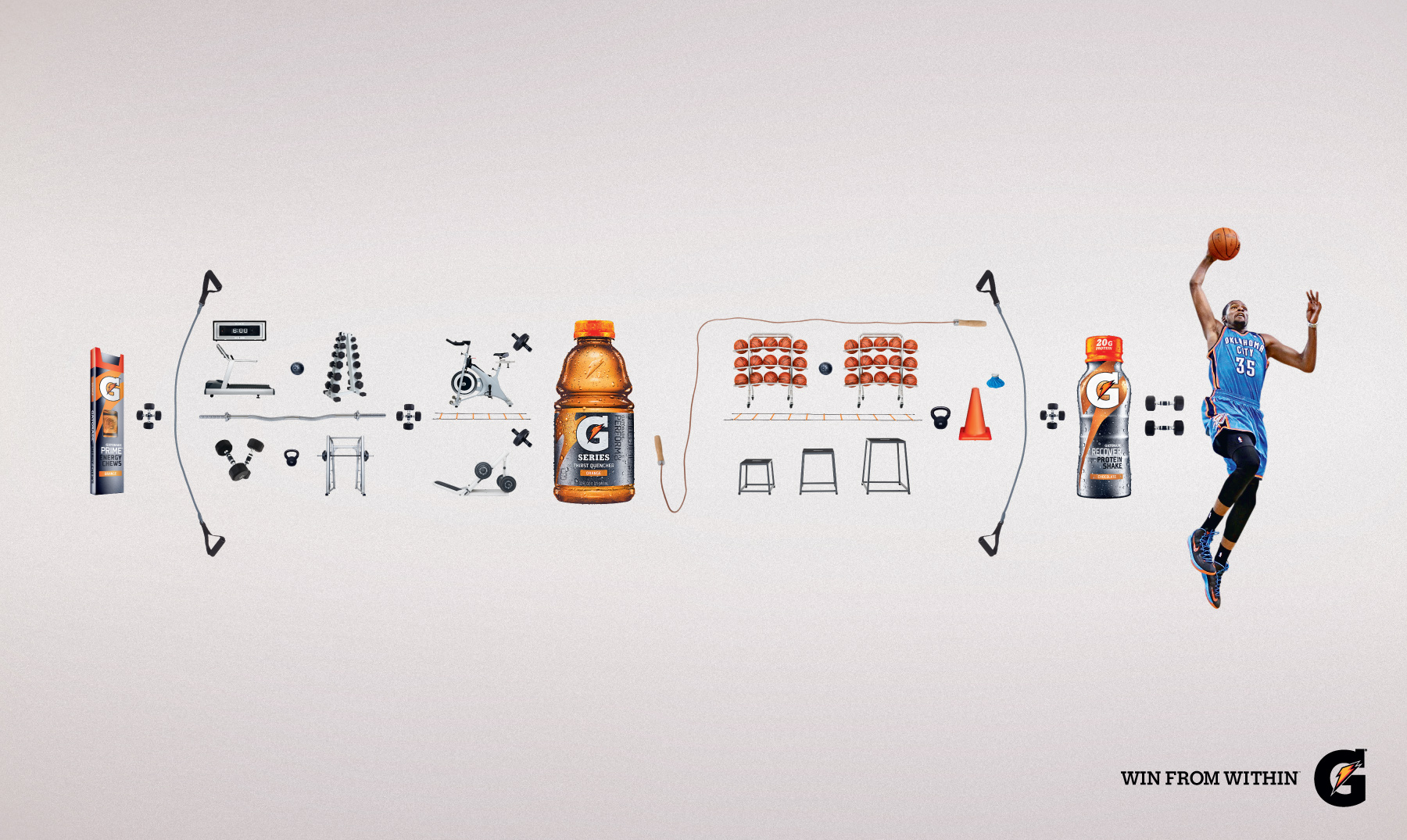 Print ad: Gatorade: Equation
