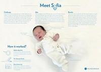 http://www.bestadsontv.com/includes/image.php?image=http://www.bestadsontv.com/files/print/2016/May/tn_79090_Meet_Sofia_1.jpg&width=200