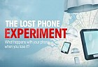 Vodafone: The Lost Phone Experiment