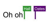Google Docs: Hall & Oates