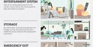 Cathay Pacific: In Home Safety Card